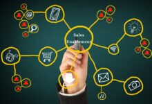 'Sales enablement tool' is the right choice for every business